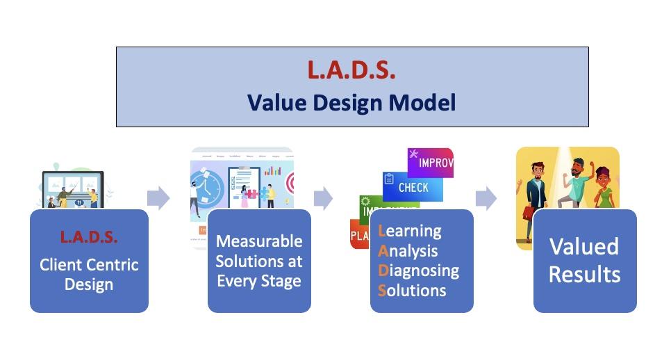 LADS Value Design Model